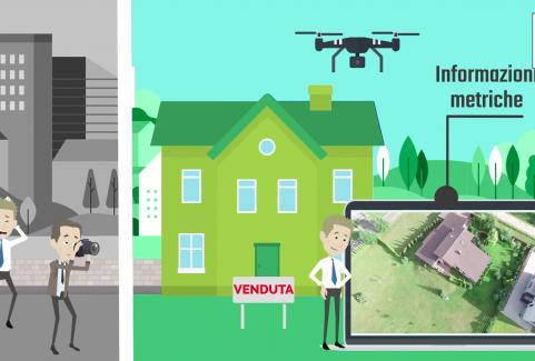 Video animato promozionale piattaforma droni